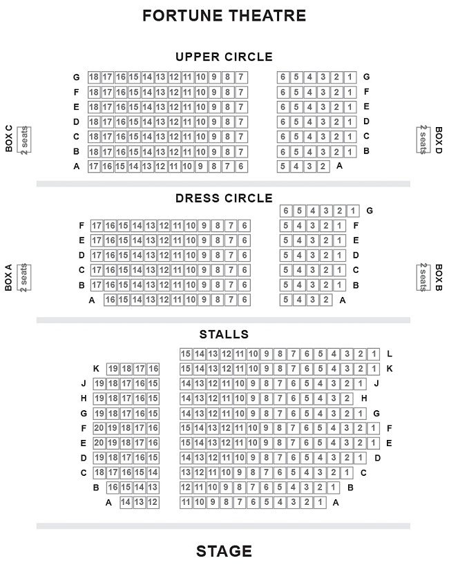 Fortune Theatre Seating Plan Chart