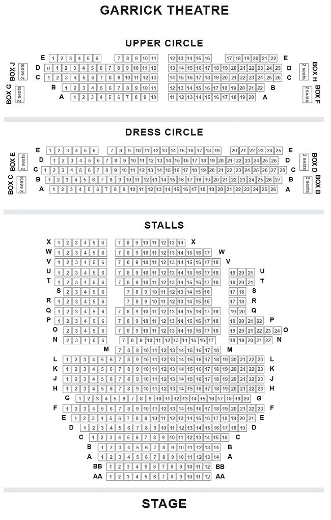 London Garrick Theatre Seating Plan