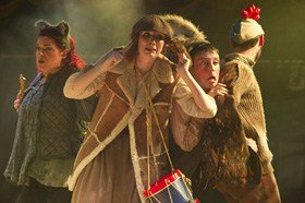 Grimms' Fairy Tales Guildford Shakespeare Company